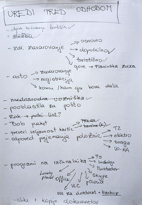 seznam stvari, ki jih je treba urediti pred odhodom